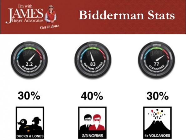 Bidderman19.08.17