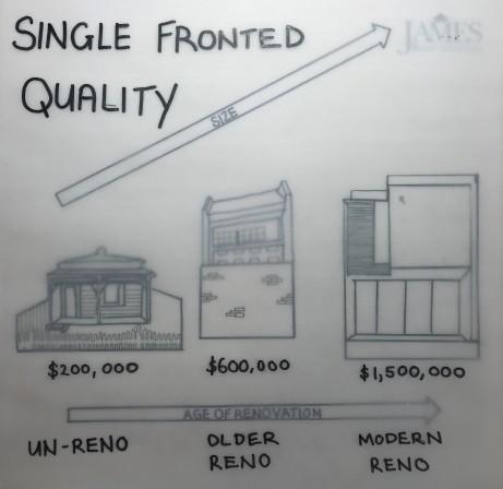Illustration Three: Quality