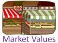 Understanding Market Value is Important